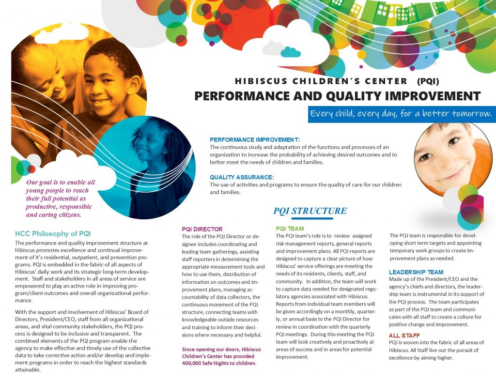 PQI program info